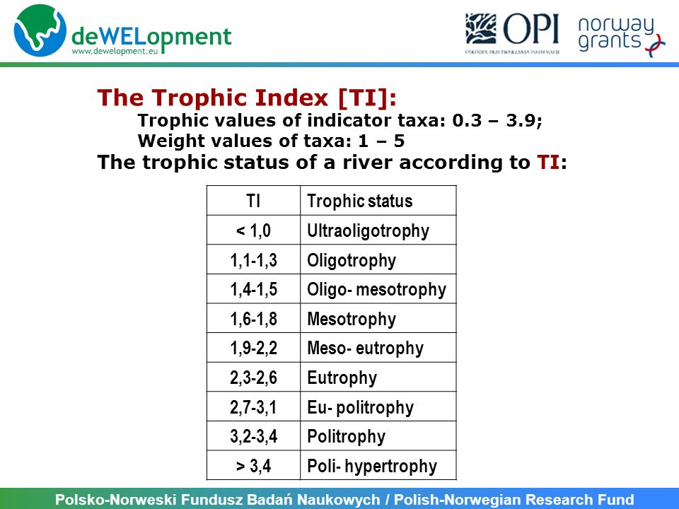 The Trophic Index [TI]: